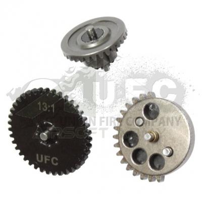 Set Ingranaggi High Speed in CNC